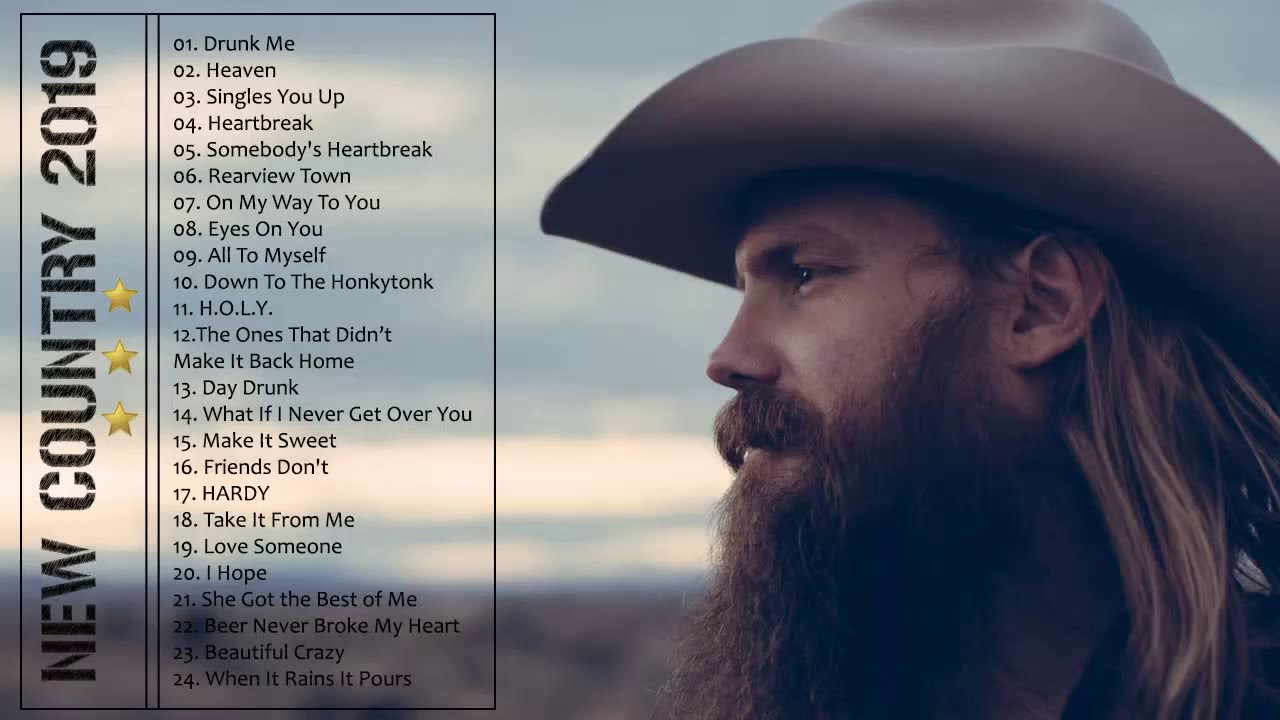 Most recent popular country songs